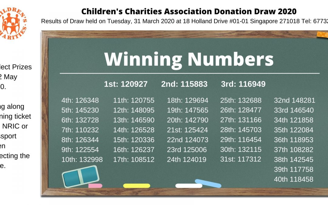 Winning Numbers for the Children's Charities Association Donation Draw 2020