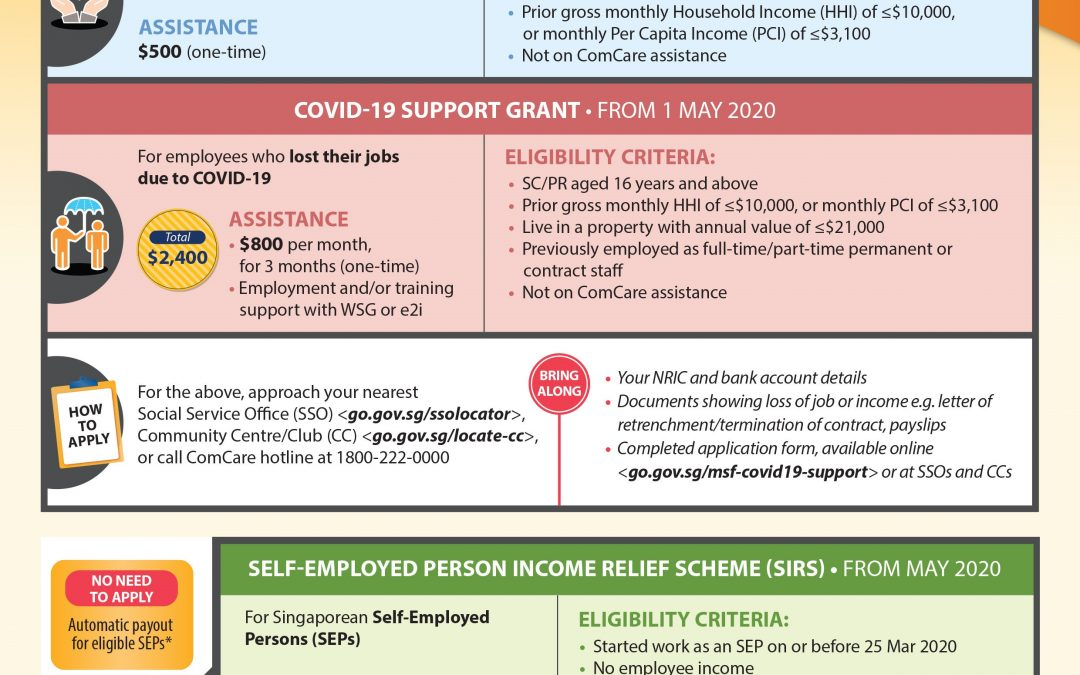 SUPPORT FOR SINGAPOREANS AFFECTED BY COVID-19